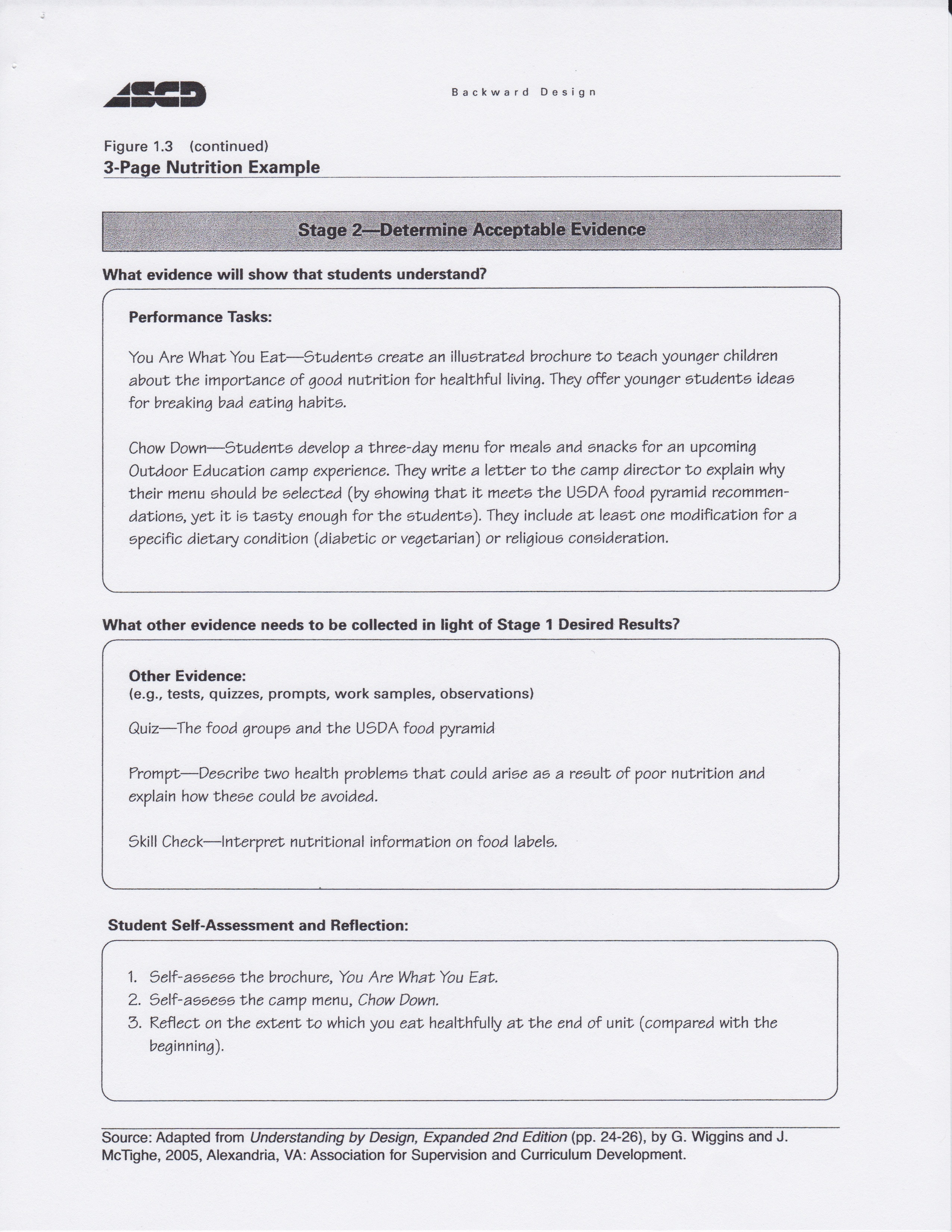 individual lesson plan templates